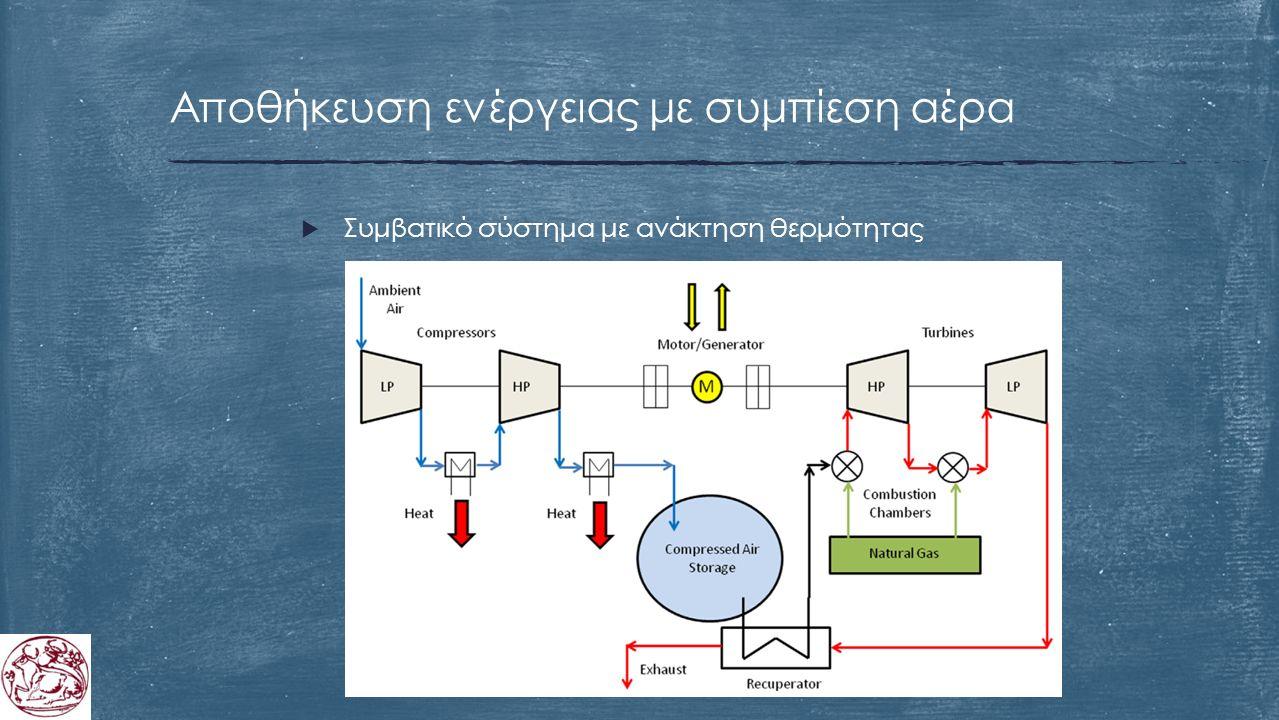 Αποθήκευση ενέργειας με συμπίεση αέρα  Συμβατικό σύστημα με ανάκτηση θερμότητας