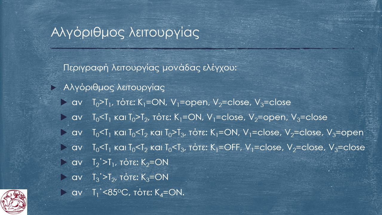 Αλγόριθμος λειτουργίας Περιγραφή λειτουργίας μονάδας ελέγχου:  Αλγόριθμος λειτουργίας  αν T 0 >T 1, τότε: K 1 =ΟΝ, V 1 =open, V 2 =close, V 3 =close  αν T 0 T 2, τότε: K 1 =ΟΝ, V 1 =close, V 2 =open, V 3 =close  αν T 0 T 3, τότε: K 1 =ON, V 1 =close, V 2 =close, V 3 =open  αν T 0 <T 1 και T 0 <T 2 και T 0 <T 3, τότε: K 1 =OFF, V 1 =close, V 2 =close, V 3 =close  αν T 2 ΄>T 1, τότε: K 2 =OΝ  αν T 3 ΄>T 2, τότε: K 3 =OΝ  αν T 1 ΄<85 o C, τότε: K 4 =OΝ.
