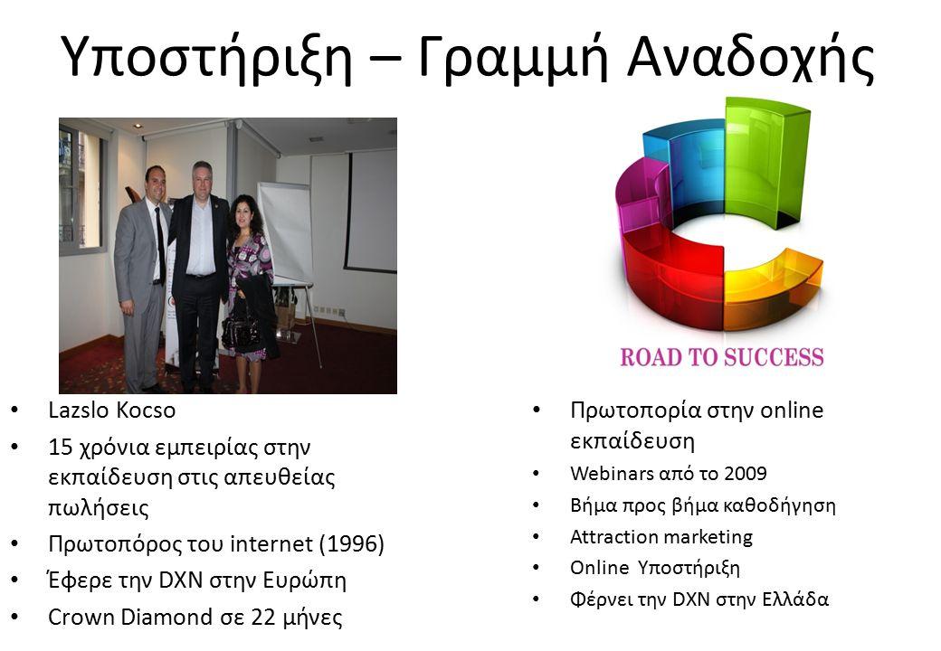 Υποστήριξη – Γραμμή Αναδοχής Lazslo Kocso 15 χρόνια εμπειρίας στην εκπαίδευση στις απευθείας πωλήσεις Πρωτοπόρος του internet (1996) Έφερε την DXN στην Ευρώπη Crown Diamond σε 22 μήνες Πρωτοπορία στην online εκπαίδευση Webinars από το 2009 Βήμα προς βήμα καθοδήγηση Attraction marketing Online Υποστήριξη Φέρνει την DXN στην Ελλάδα