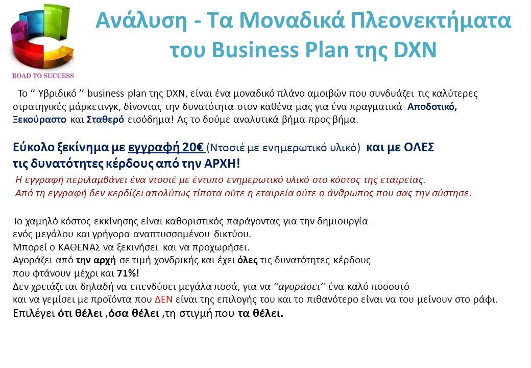 Ανάλυση - Τα Μοναδικά Πλεονεκτήματα του Business Plan της DXN Το '' Υβριδικό '' business plan της DXN, είναι ένα μοναδικό πλάνο αμοιβών που συνδυάζει τις καλύτερες στρατηγικές μάρκετινγκ, δίνοντας την δυνατότητα στον καθένα μας για ένα πραγματικά Αποδοτικό, Ξεκούραστο και Σταθερό εισόδημα.