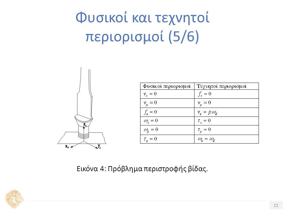11 Τίτλος Ενότητας Φυσικοί και τεχνητοί περιορισμοί (5/6) Εικόνα 4: Πρόβλημα περιστροφής βίδας.