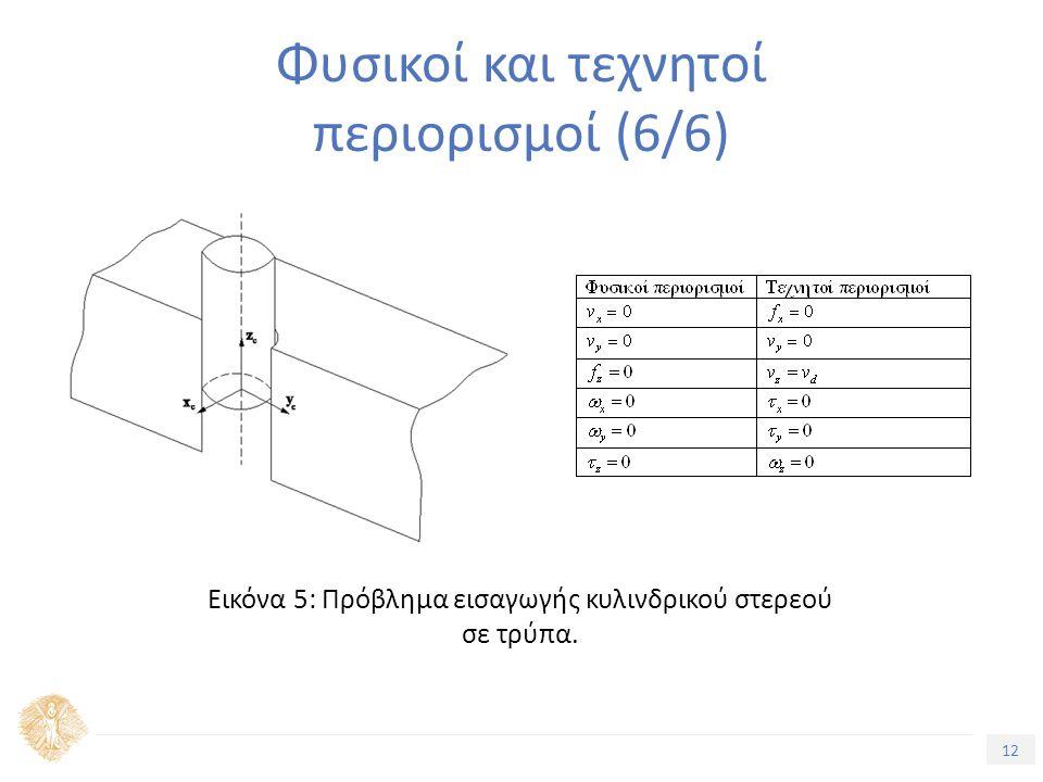 12 Τίτλος Ενότητας Φυσικοί και τεχνητοί περιορισμοί (6/6) Εικόνα 5: Πρόβλημα εισαγωγής κυλινδρικού στερεού σε τρύπα.