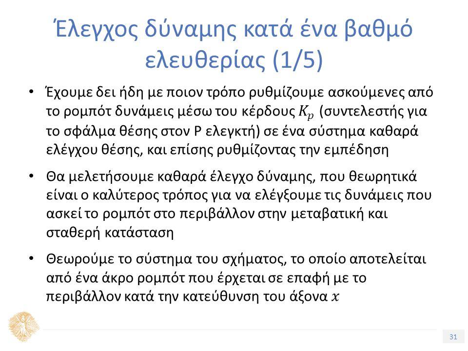 31 Τίτλος Ενότητας Έλεγχος δύναμης κατά ένα βαθμό ελευθερίας (1/5)