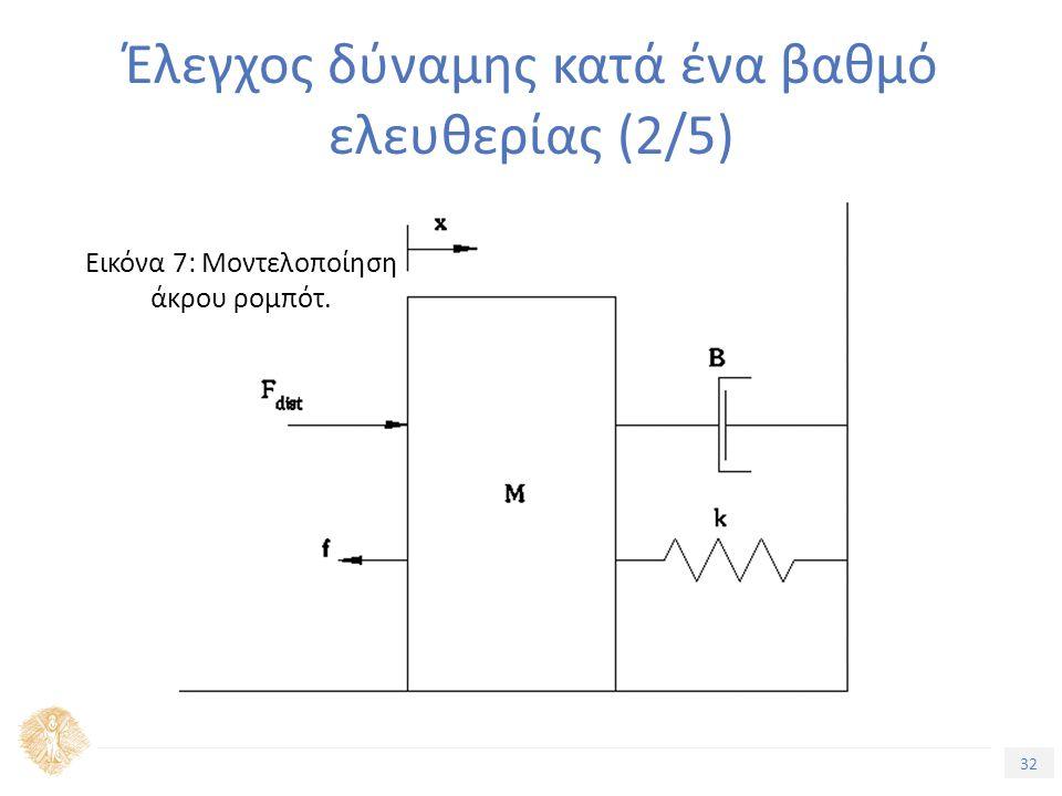 32 Τίτλος Ενότητας Έλεγχος δύναμης κατά ένα βαθμό ελευθερίας (2/5) Εικόνα 7: Μοντελοποίηση άκρου ρομπότ.