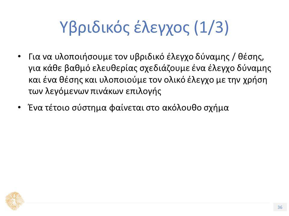 36 Τίτλος Ενότητας Υβριδικός έλεγχος (1/3) Για να υλοποιήσουμε τον υβριδικό έλεγχο δύναμης / θέσης, για κάθε βαθμό ελευθερίας σχεδιάζουμε ένα έλεγχο δύναμης και ένα θέσης και υλοποιούμε τον ολικό έλεγχο με την χρήση των λεγόμενων πινάκων επιλογής Ένα τέτοιο σύστημα φαίνεται στο ακόλουθο σχήμα