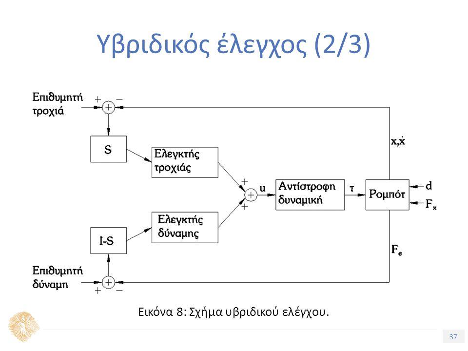 37 Τίτλος Ενότητας Υβριδικός έλεγχος (2/3) Εικόνα 8: Σχήμα υβριδικού ελέγχου.