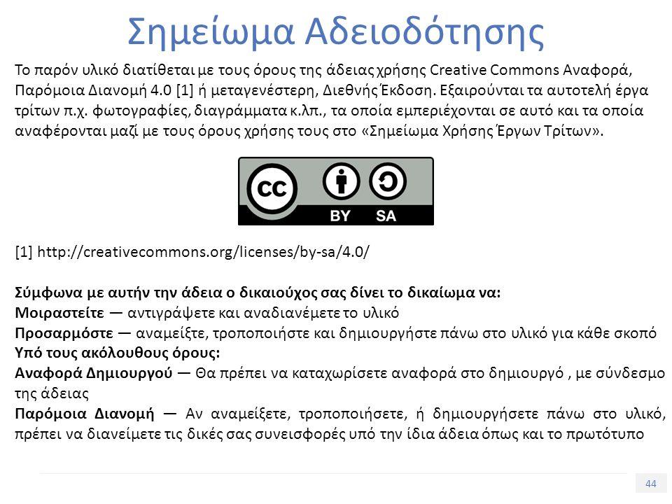 44 Τίτλος Ενότητας Σημείωμα Αδειοδότησης Το παρόν υλικό διατίθεται με τους όρους της άδειας χρήσης Creative Commons Αναφορά, Παρόμοια Διανομή 4.0 [1] ή μεταγενέστερη, Διεθνής Έκδοση.
