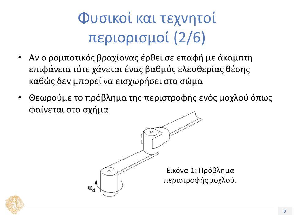 8 Τίτλος Ενότητας Φυσικοί και τεχνητοί περιορισμοί (2/6) Αν ο ρομποτικός βραχίονας έρθει σε επαφή με άκαμπτη επιφάνεια τότε χάνεται ένας βαθμός ελευθερίας θέσης καθώς δεν μπορεί να εισχωρήσει στο σώμα Θεωρούμε το πρόβλημα της περιστροφής ενός μοχλού όπως φαίνεται στο σχήμα Εικόνα 1: Πρόβλημα περιστροφής μοχλού.