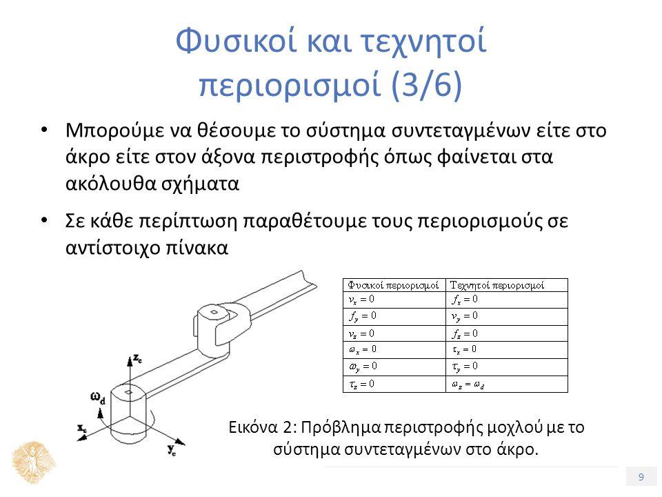 9 Τίτλος Ενότητας Φυσικοί και τεχνητοί περιορισμοί (3/6) Μπορούμε να θέσουμε το σύστημα συντεταγμένων είτε στο άκρο είτε στον άξονα περιστροφής όπως φ