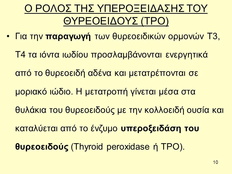 10 Ο ΡΟΛΟΣ ΤΗΣ ΥΠΕΡΟΞΕΙΔΑΣΗΣ ΤΟΥ ΘΥΡΕΟΕΙΔΟΥΣ (TPO) Για την παραγωγή των θυρεοειδικών ορµονών Τ3, Τ4 τα ιόντα ιωδίου προσλαµβάνονται ενεργητικά από το θυρεοειδή αδένα και µετατρέπονται σε µοριακό ιώδιο.