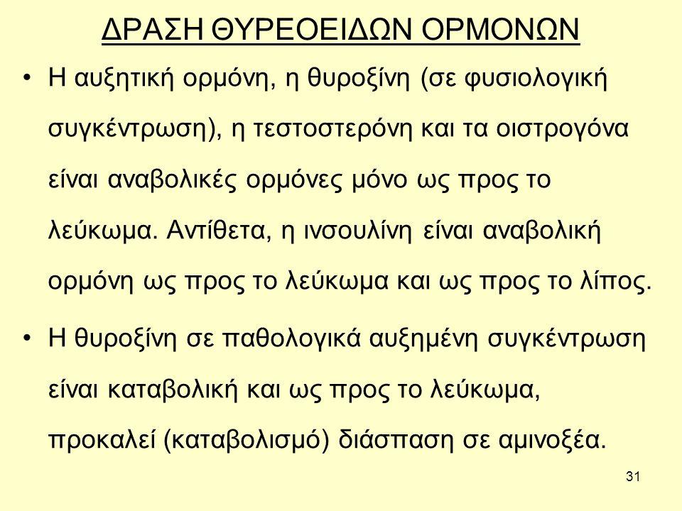 31 ΔΡΑΣΗ ΘΥΡΕΟΕΙΔΩΝ ΟΡΜΟΝΩΝ Η αυξητική ορμόνη, η θυροξίνη (σε φυσιολογική συγκέντρωση), η τεστοστερόνη και τα οιστρογόνα είναι αναβολικές ορμόνες μόνο ως προς το λεύκωμα.