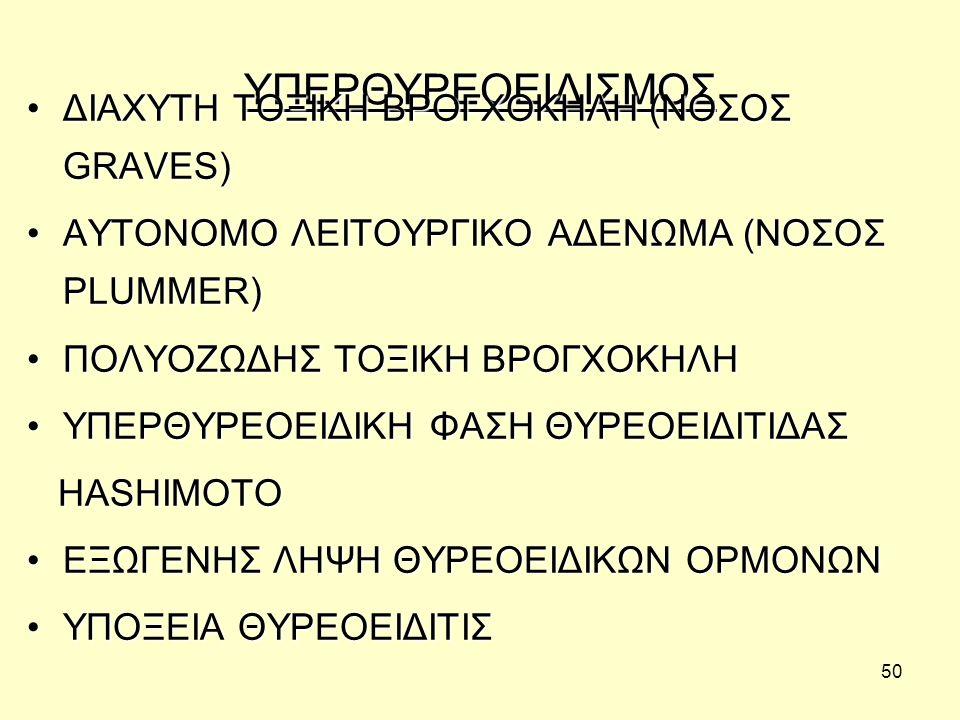 50 ΥΠΕΡΘΥΡΕΟΕΙΔΙΣΜΟΣ ΔΙΑΧΥΤΗ ΤΟΞΙΚΗ ΒΡΟΓΧΟΚΗΛΗ (ΝΟΣΟΣ GRAVES)ΔΙΑΧΥΤΗ ΤΟΞΙΚΗ ΒΡΟΓΧΟΚΗΛΗ (ΝΟΣΟΣ GRAVES) ΑΥΤΟΝΟΜΟ ΛΕΙΤΟΥΡΓΙΚΟ ΑΔΕΝΩΜΑ (ΝΟΣΟΣ PLUMMER)ΑΥΤΟΝΟΜΟ ΛΕΙΤΟΥΡΓΙΚΟ ΑΔΕΝΩΜΑ (ΝΟΣΟΣ PLUMMER) ΠΟΛΥΟΖΩΔΗΣ ΤΟΞΙΚΗ ΒΡΟΓΧΟΚΗΛΗΠΟΛΥΟΖΩΔΗΣ ΤΟΞΙΚΗ ΒΡΟΓΧΟΚΗΛΗ ΥΠΕΡΘΥΡΕΟΕΙΔΙΚΗ ΦΑΣΗ ΘΥΡΕΟΕΙΔΙΤΙΔΑΣΥΠΕΡΘΥΡΕΟΕΙΔΙΚΗ ΦΑΣΗ ΘΥΡΕΟΕΙΔΙΤΙΔΑΣ HASHIMOTO HASHIMOTO ΕΞΩΓΕΝΗΣ ΛΗΨΗ ΘΥΡΕΟΕΙΔΙΚΩΝ ΟΡΜΟΝΩΝΕΞΩΓΕΝΗΣ ΛΗΨΗ ΘΥΡΕΟΕΙΔΙΚΩΝ ΟΡΜΟΝΩΝ ΥΠΟΞΕΙΑ ΘΥΡΕΟΕΙΔΙΤΙΣΥΠΟΞΕΙΑ ΘΥΡΕΟΕΙΔΙΤΙΣ