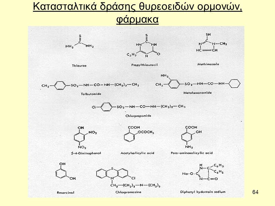 64 Κατασταλτικά δράσης θυρεοειδών ορμονών, φάρμακα