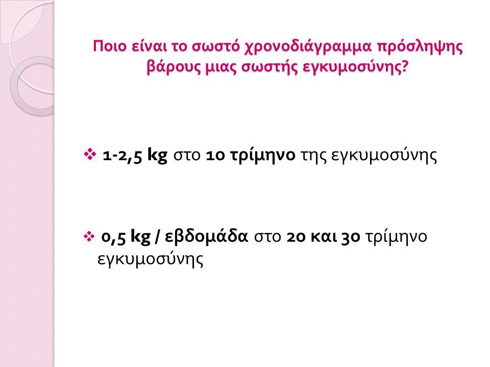 Ποιο είναι το σωστό χρονοδιάγραμμα πρόσληψης βάρους μιας σωστής εγκυμοσύνης .