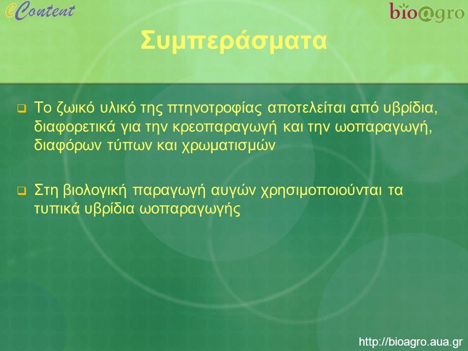 http://bioagro.aua.gr Συμπεράσματα  Το ζωικό υλικό της πτηνοτροφίας αποτελείται από υβρίδια, διαφορετικά για την κρεοπαραγωγή και την ωοπαραγωγή, διαφόρων τύπων και χρωματισμών  Στη βιολογική παραγωγή αυγών χρησιμοποιούνται τα τυπικά υβρίδια ωοπαραγωγής