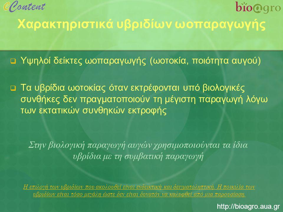 http://bioagro.aua.gr Χαρακτηριστικά υβριδίων ωοπαραγωγής  Υψηλοί δείκτες ωοπαραγωγής (ωοτοκία, ποιότητα αυγού)  Τα υβρίδια ωοτοκίας όταν εκτρέφονται υπό βιολογικές συνθήκες δεν πραγματοποιούν τη μέγιστη παραγωγή λόγω των εκτατικών συνθηκών εκτροφής Στην βιολογική παραγωγή αυγών χρησιμοποιούνται τα ίδια υβρίδια με τη συμβατική παραγωγή Η επιλογή των υβριδίων που ακολουθεί είναι ενδεικτική και δειγματοληπτική.