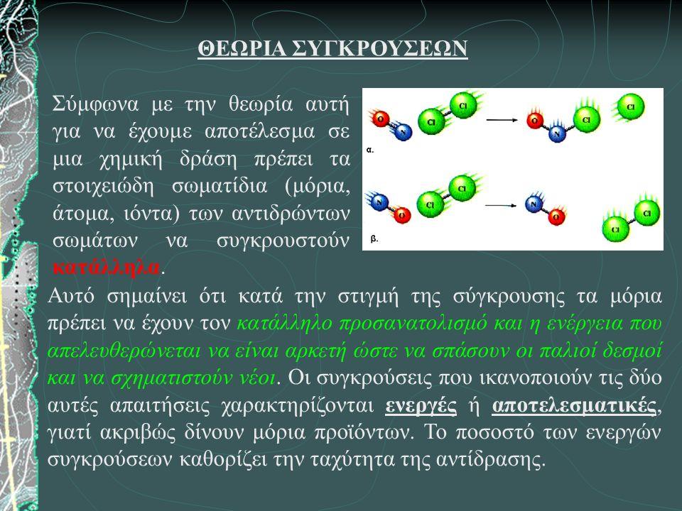 Σύμφωνα με την θεωρία αυτή για να έχουμε αποτέλεσμα σε μια χημική δράση πρέπει τα στοιχειώδη σωματίδια (μόρια, άτομα, ιόντα) των αντιδρώντων σωμάτων να συγκρουστούν κατάλληλα.