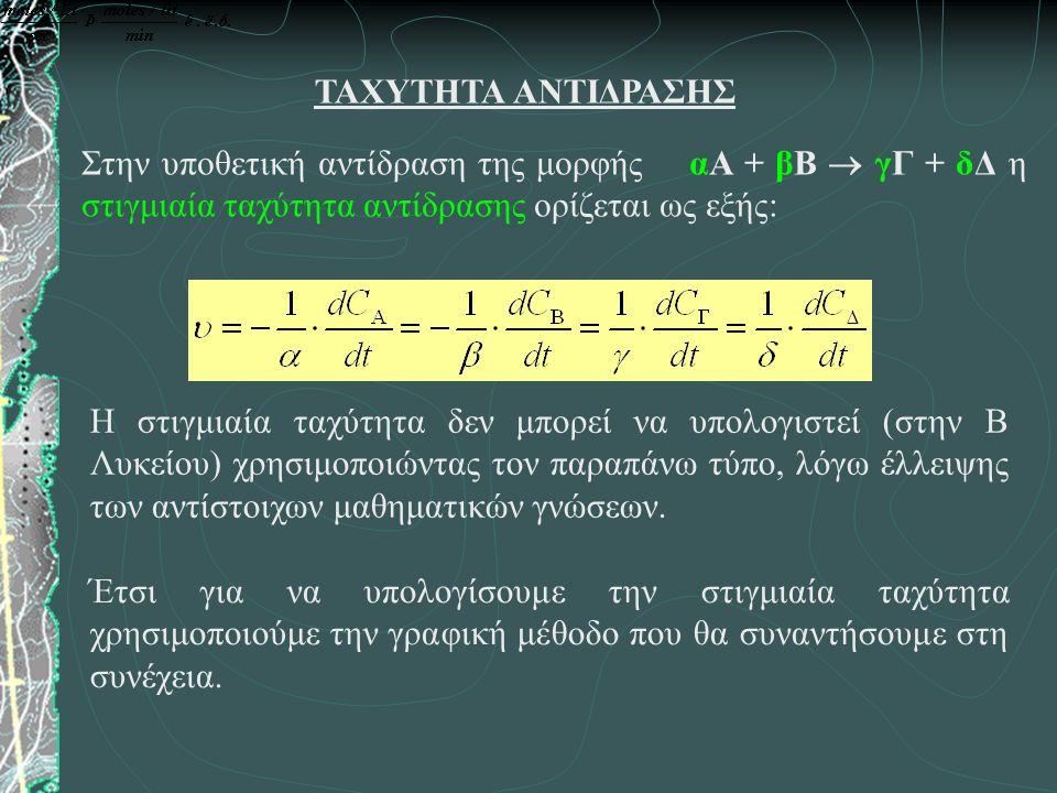 Στην υποθετική αντίδραση της μορφής αΑ + βΒ  γΓ + δΔ η στιγμιαία ταχύτητα αντίδρασης ορίζεται ως εξής: Η στιγμιαία ταχύτητα δεν μπορεί να υπολογιστεί (στην Β Λυκείου) χρησιμοποιώντας τον παραπάνω τύπο, λόγω έλλειψης των αντίστοιχων μαθηματικών γνώσεων.