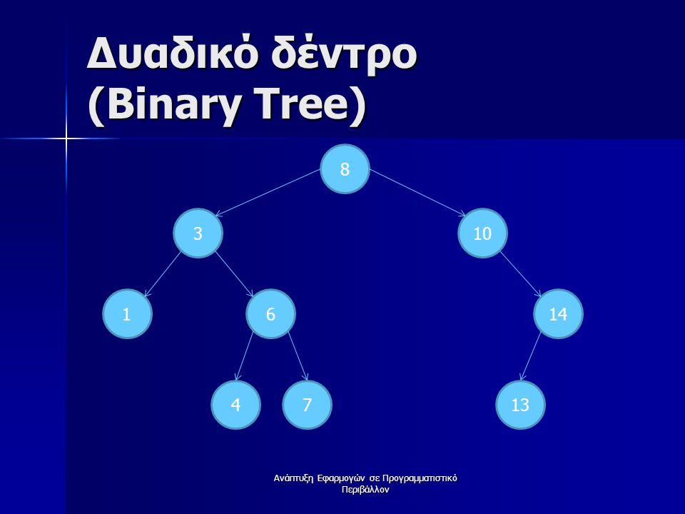 Δυαδικό δέντρο (Binary Tree) Ανάπτυξη Εφαρμογών σε Προγραμματιστικό Περιβάλλον 4713 1614 310 8