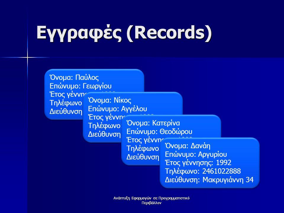 Εγγραφές (Records) Ανάπτυξη Εφαρμογών σε Προγραμματιστικό Περιβάλλον Όνομα: Παύλος Επώνυμο: Γεωργίου Έτος γέννησης: 1992 Τηλέφωνο: 2461022555 Διεύθυνση: Μακρυγιάννη 24 Όνομα: Παύλος Επώνυμο: Γεωργίου Έτος γέννησης: 1992 Τηλέφωνο: 2461022555 Διεύθυνση: Μακρυγιάννη 24 Όνομα: Νίκος Επώνυμο: Αγγέλου Έτος γέννησης: 1992 Τηλέφωνο: 2461022666 Διεύθυνση: Μακρυγιάννη 42 Όνομα: Νίκος Επώνυμο: Αγγέλου Έτος γέννησης: 1992 Τηλέφωνο: 2461022666 Διεύθυνση: Μακρυγιάννη 42 Όνομα: Κατερίνα Επώνυμο: Θεοδώρου Έτος γέννησης: 1992 Τηλέφωνο: 2461022777 Διεύθυνση: Μακρυγιάννη 52 Όνομα: Κατερίνα Επώνυμο: Θεοδώρου Έτος γέννησης: 1992 Τηλέφωνο: 2461022777 Διεύθυνση: Μακρυγιάννη 52 Όνομα: Δανάη Επώνυμο: Αργυρίου Έτος γέννησης: 1992 Τηλέφωνο: 2461022888 Διεύθυνση: Μακρυγιάννη 34 Όνομα: Δανάη Επώνυμο: Αργυρίου Έτος γέννησης: 1992 Τηλέφωνο: 2461022888 Διεύθυνση: Μακρυγιάννη 34