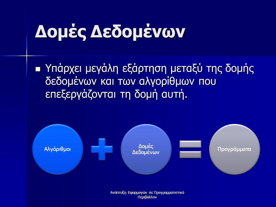 Δομές Δεδομένων Υπάρχει μεγάλη εξάρτηση μεταξύ της δομής δεδομένων και των αλγορίθμων που επεξεργάζονται τη δομή αυτή. Υπάρχει μεγάλη εξάρτηση μεταξύ