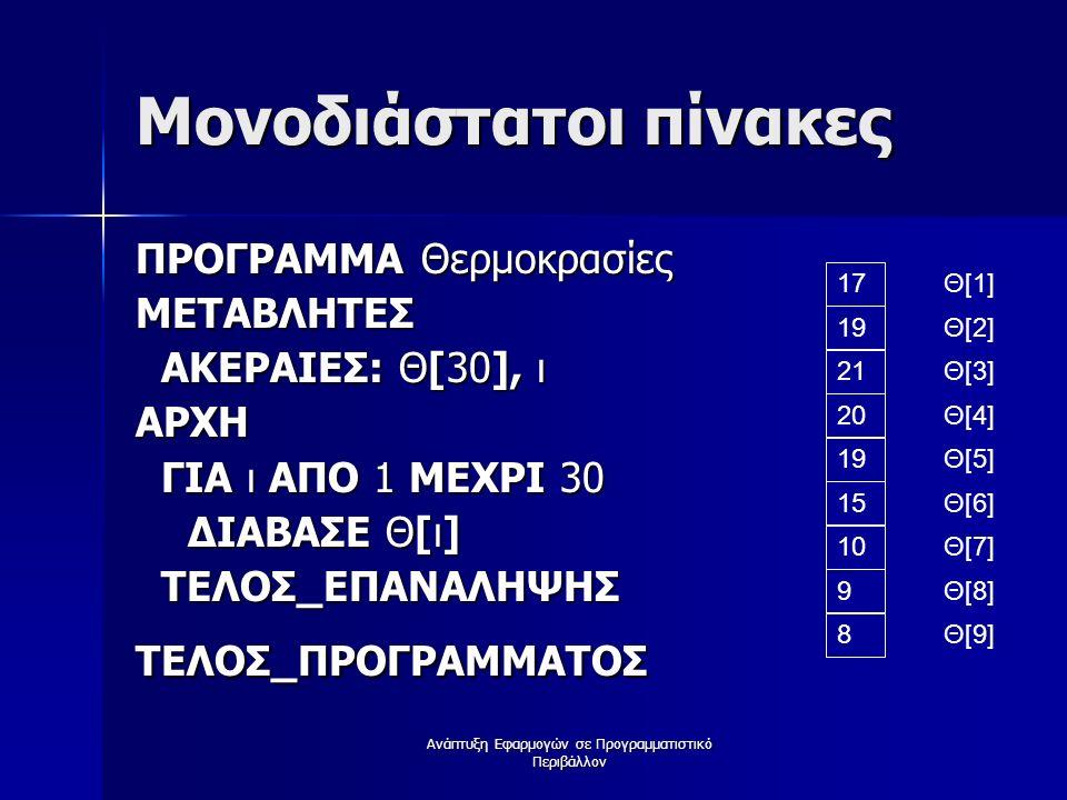 Ανάπτυξη Εφαρμογών σε Προγραμματιστικό Περιβάλλον Μονοδιάστατοι πίνακες ΠΡΟΓΡΑΜΜΑ Θερμοκρασίες ΜΕΤΑΒΛΗΤΕΣ ΑΚΕΡΑΙΕΣ: Θ[30], ι ΑΚΕΡΑΙΕΣ: Θ[30], ιΑΡΧΗ ΓΙΑ ι ΑΠΟ 1 ΜΕΧΡΙ 30 ΓΙΑ ι ΑΠΟ 1 ΜΕΧΡΙ 30 ΔΙΑΒΑΣΕ Θ[ι] ΔΙΑΒΑΣΕ Θ[ι] ΤΕΛΟΣ_ΕΠΑΝΑΛΗΨΗΣ ΤΕΛΟΣ_ΕΠΑΝΑΛΗΨΗΣΤΕΛΟΣ_ΠΡΟΓΡΑΜΜΑΤΟΣ 17 19 21 20 19 15 10 9 8 Θ[1] Θ[2] Θ[3] Θ[4] Θ[5] Θ[6] Θ[7] Θ[8] Θ[9]