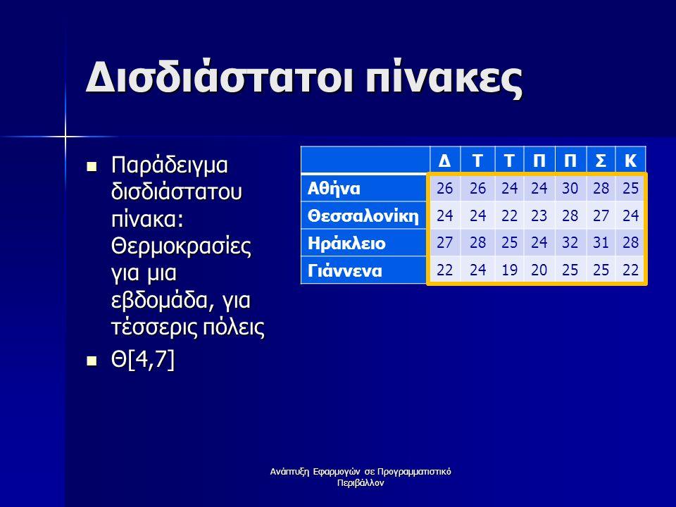 Ανάπτυξη Εφαρμογών σε Προγραμματιστικό Περιβάλλον Δισδιάστατοι πίνακες Παράδειγμα δισδιάστατου πίνακα: Θερμοκρασίες για μια εβδομάδα, για τέσσερις πόλεις Παράδειγμα δισδιάστατου πίνακα: Θερμοκρασίες για μια εβδομάδα, για τέσσερις πόλεις Θ[4,7] Θ[4,7] ΔΤΤΠΠΣΚ Αθήνα 26 24 302825 Θεσσαλονίκη 24 2223282724 Ηράκλειο 27282524323128 Γιάννενα 2224192025 22