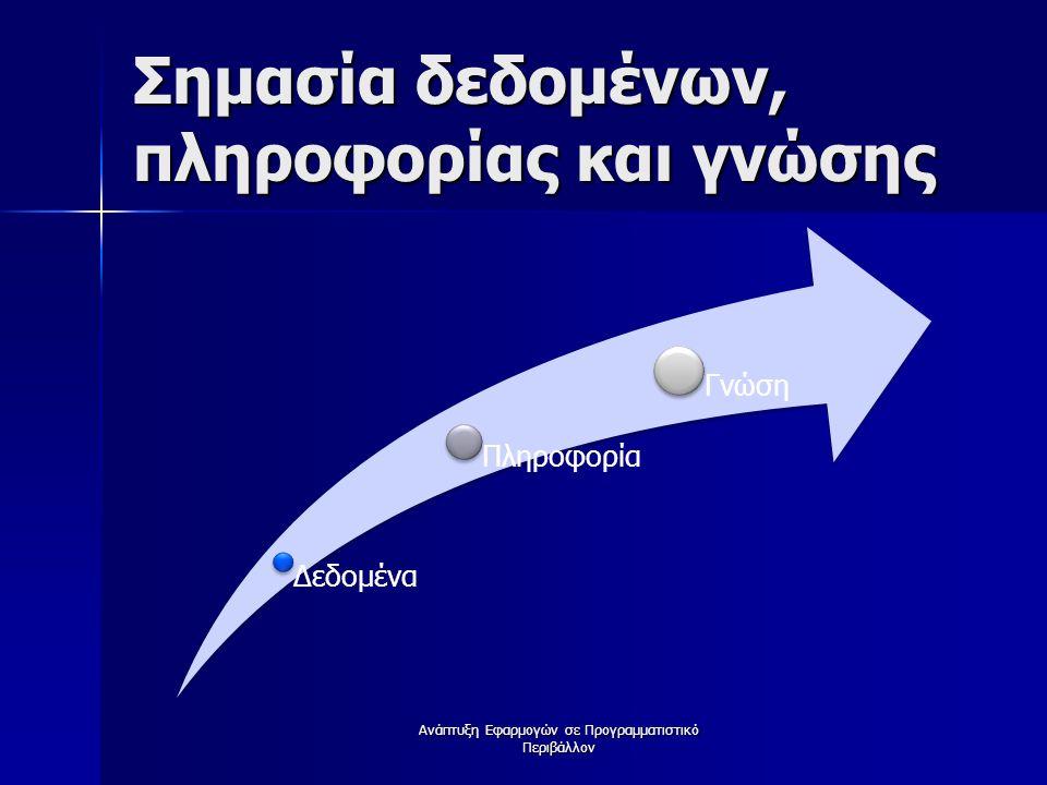 Σημασία δεδομένων, πληροφορίας και γνώσης Δεδομένα Πληροφορία Γνώση Ανάπτυξη Εφαρμογών σε Προγραμματιστικό Περιβάλλον