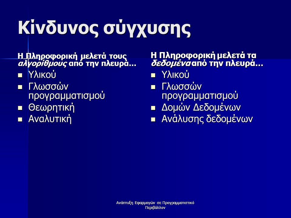 Κίνδυνος σύγχυσης Η Πληροφορική μελετά τους αλγορίθμους από την πλευρά… Υλικού Υλικού Γλωσσών προγραμματισμού Γλωσσών προγραμματισμού Θεωρητική Θεωρητική Αναλυτική Αναλυτική Η Πληροφορική μελετά τα δεδομένα από την πλευρά… Υλικού Υλικού Γλωσσών προγραμματισμού Γλωσσών προγραμματισμού Δομών Δεδομένων Δομών Δεδομένων Ανάλυσης δεδομένων Ανάλυσης δεδομένων Ανάπτυξη Εφαρμογών σε Προγραμματιστικό Περιβάλλον