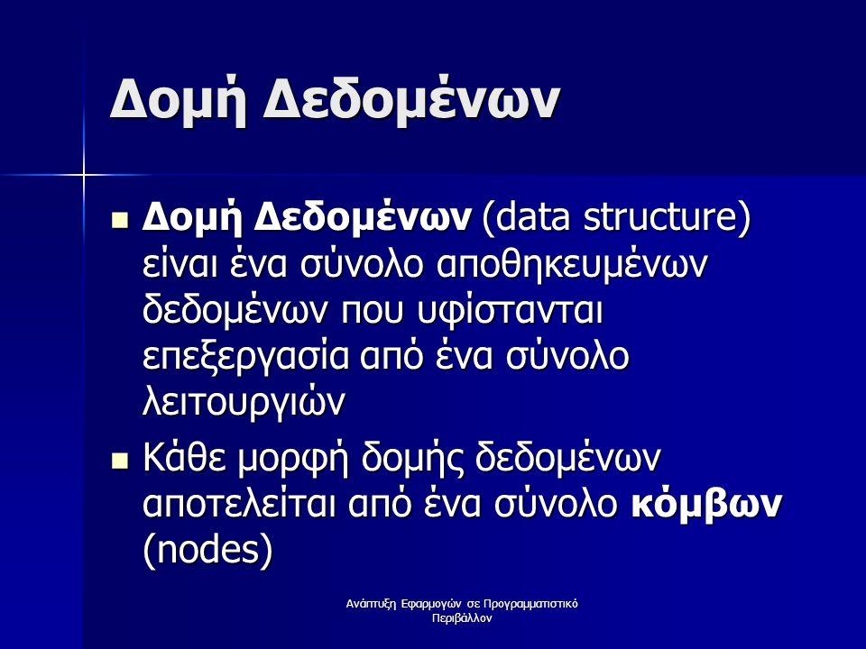 Ανάπτυξη Εφαρμογών σε Προγραμματιστικό Περιβάλλον Δομή Δεδομένων Δομή Δεδομένων (data structure) είναι ένα σύνολο αποθηκευμένων δεδομένων που υφίστανται επεξεργασία από ένα σύνολο λειτουργιών Δομή Δεδομένων (data structure) είναι ένα σύνολο αποθηκευμένων δεδομένων που υφίστανται επεξεργασία από ένα σύνολο λειτουργιών Κάθε μορφή δομής δεδομένων αποτελείται από ένα σύνολο κόμβων (nodes) Κάθε μορφή δομής δεδομένων αποτελείται από ένα σύνολο κόμβων (nodes)