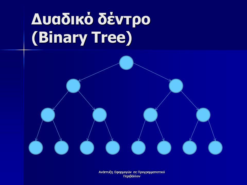 Δυαδικό δέντρο (Binary Tree) Ανάπτυξη Εφαρμογών σε Προγραμματιστικό Περιβάλλον