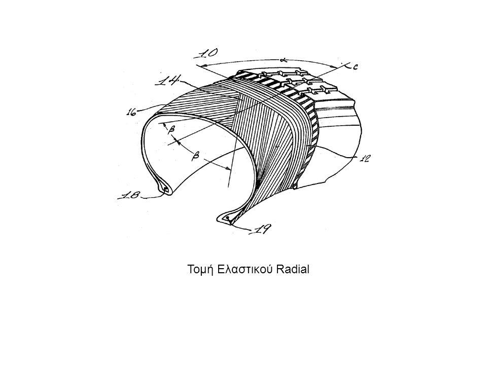 Τομή Ελαστικού Radial