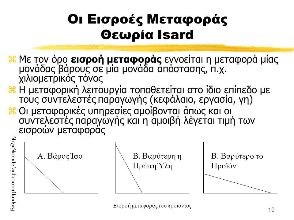 10 Οι Εισροές Μεταφοράς Θεωρία Isard zΜε τον όρο εισροή μεταφοράς εννοείται η μεταφορά μίας μονάδας βάρους σε μία μονάδα απόστασης, π.χ. χιλιομετρικός