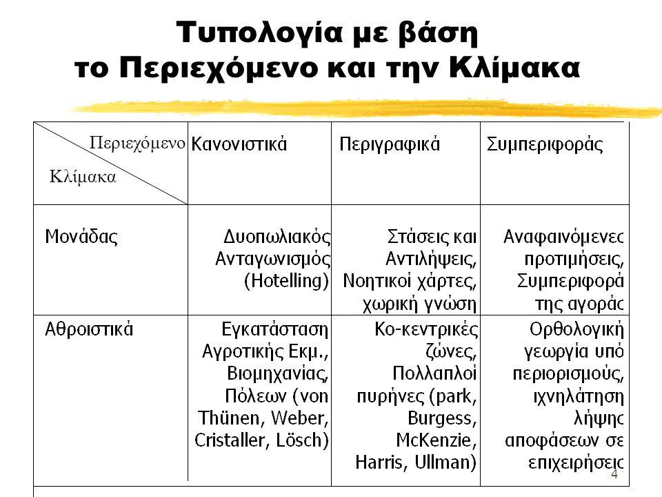 4 Τυπολογία με βάση το Περιεχόμενο και την Κλίμακα Περιεχόμενο Κλίμακα