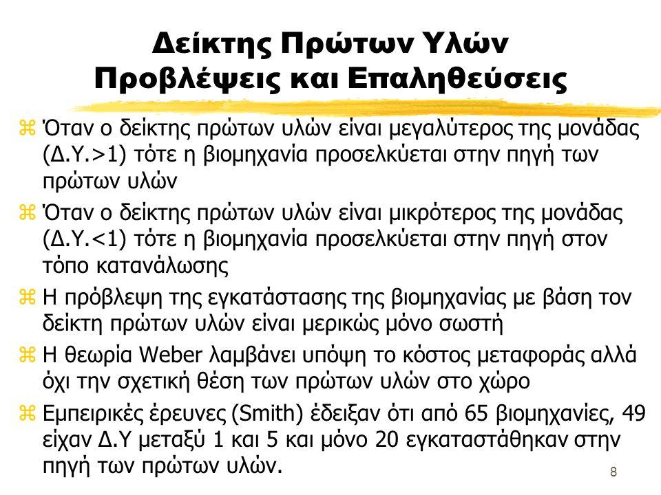 9 Μέθοδος των Ισοδαπανών - Weber Μ2Μ2 Μ1Μ1 C P Αγορά Πρώτη Ύλη Νο. 1 Πρώτη Ύλη Νο. 2