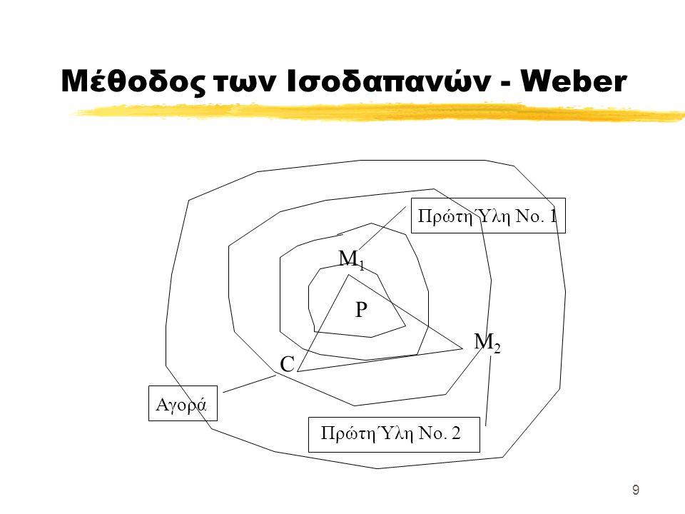 10 Οι Εισροές Μεταφοράς Θεωρία Isard zΜε τον όρο εισροή μεταφοράς εννοείται η μεταφορά μίας μονάδας βάρους σε μία μονάδα απόστασης, π.χ.