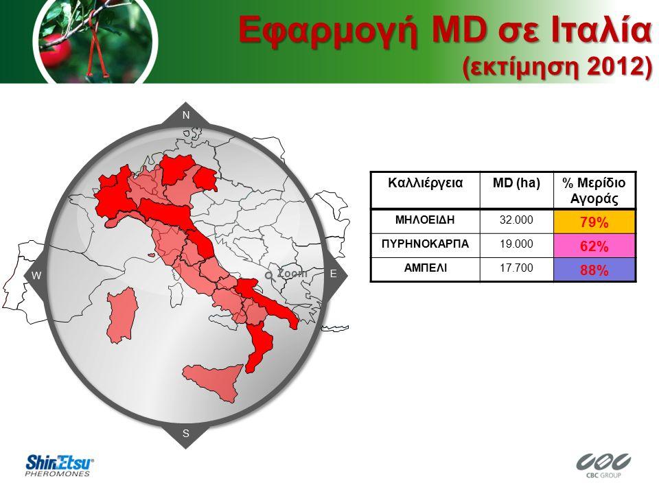 ΚαλλιέργειαMD (ha)% Μερίδιο Αγοράς ΜΗΛΟΕΙΔΗ32.000 79% ΠΥΡΗΝΟΚΑΡΠΑ19.000 62% ΑΜΠΕΛΙ17.700 88% S E W N Zoom Εφαρμογή MD σε Ιταλία (εκτίμηση 2012)