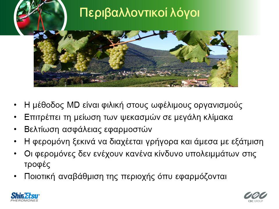 Περιβαλλοντικοί λόγοι Η μέθοδος MD είναι φιλική στους ωφέλιμους οργανισμούς Επιτρέπει τη μείωση των ψεκασμών σε μεγάλη κλίμακα Βελτίωση ασφάλειας εφαρ