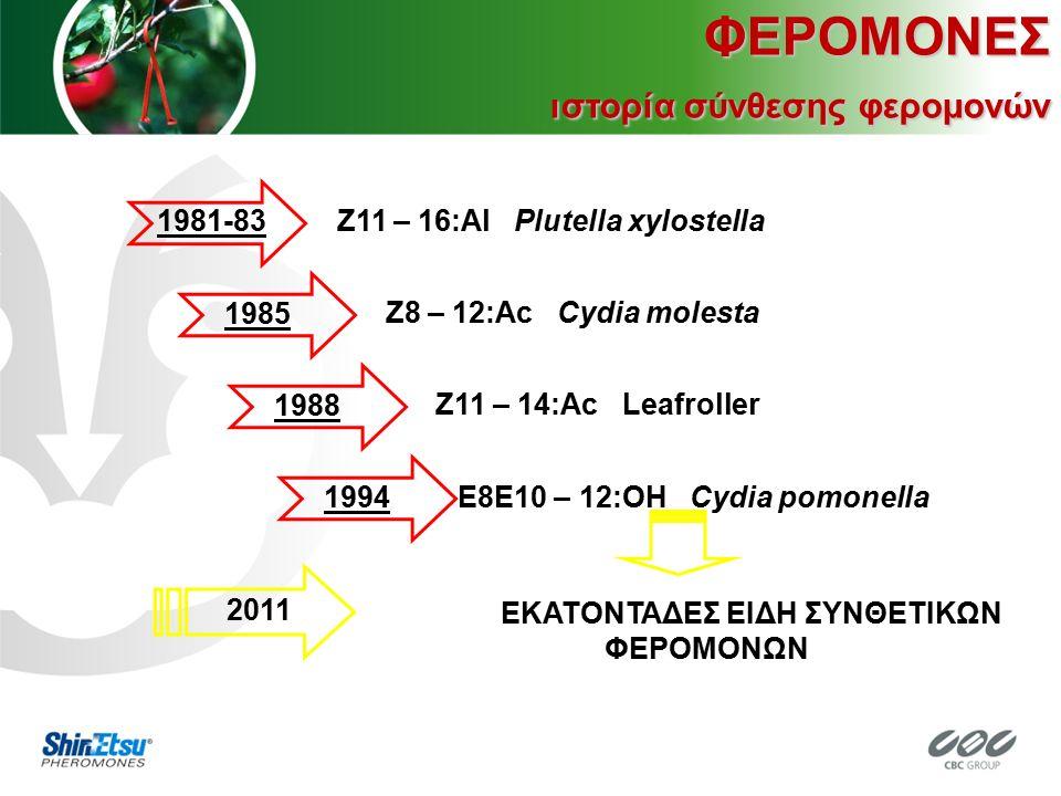 1981-83 Z11 – 16:Al Plutella xylostella1985 Z8 – 12:Ac Cydia molesta 1988 Z11 – 14:Ac Leafroller 1994E8E10 – 12:OH Cydia pomonella 2011 ΕΚΑΤΟΝΤΑΔΕΣ ΕΙΔΗ ΣΥΝΘΕΤΙΚΩΝ ΦΕΡΟΜΟΝΩΝ ΦΕΡΟΜΟΝΕΣ ιστορία σύνθεσης φερομονών