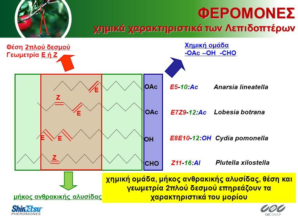 Χημική ομάδα -OAc –OH -CHO Θέση 2πλού δεσμού Γεωμετρία E ή Z μήκος ανθρακικής αλυσίδας E OH E E8E10-12:OH Cydia pomonella Z CHO Z11-16:Al Plutella xilostella E7Z9-12:Ac Lobesia botrana Z OAc E E5-10:Ac Anarsia lineatella E OAc χημική ομάδα, μήκος ανθρακικής αλυσίδας, θέση και γεωμετρία 2πλού δεσμού επηρεάζουν τα χαρακτηριστικά του μορίου ΦΕΡΟΜΟΝΕΣ χημικά χαρακτηριστικά των Λεπιδοπτέρων
