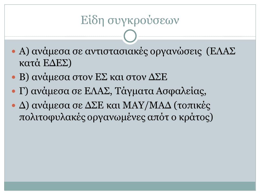 Είδη συγκρούσεων Α) ανάμεσα σε αντιστασιακές οργανώσεις (ΕΛΑΣ κατά ΕΔΕΣ) Β) ανάμεσα στον ΕΣ και στον ΔΣΕ Γ) ανάμεσα σε ΕΛΑΣ, Τάγματα Ασφαλείας, Δ) ανά