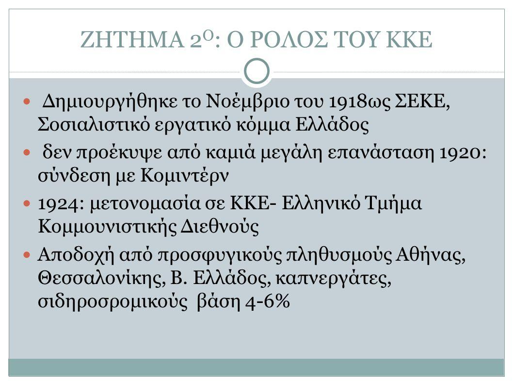 ΖΗΤΗΜΑ 2 Ο : Ο ΡΟΛΟΣ ΤΟΥ ΚΚΕ Δημιουργήθηκε το Νοέμβριο του 1918ως ΣΕΚΕ, Σοσιαλιστικό εργατικό κόμμα Ελλάδος δεν προέκυψε από καμιά μεγάλη επανάσταση 1920: σύνδεση με Κομιντέρν 1924: μετονομασία σε ΚΚΕ- Ελληνικό Τμήμα Κομμουνιστικής Διεθνούς Αποδοχή από προσφυγικούς πληθυσμούς Αθήνας, Θεσσαλονίκης, Β.