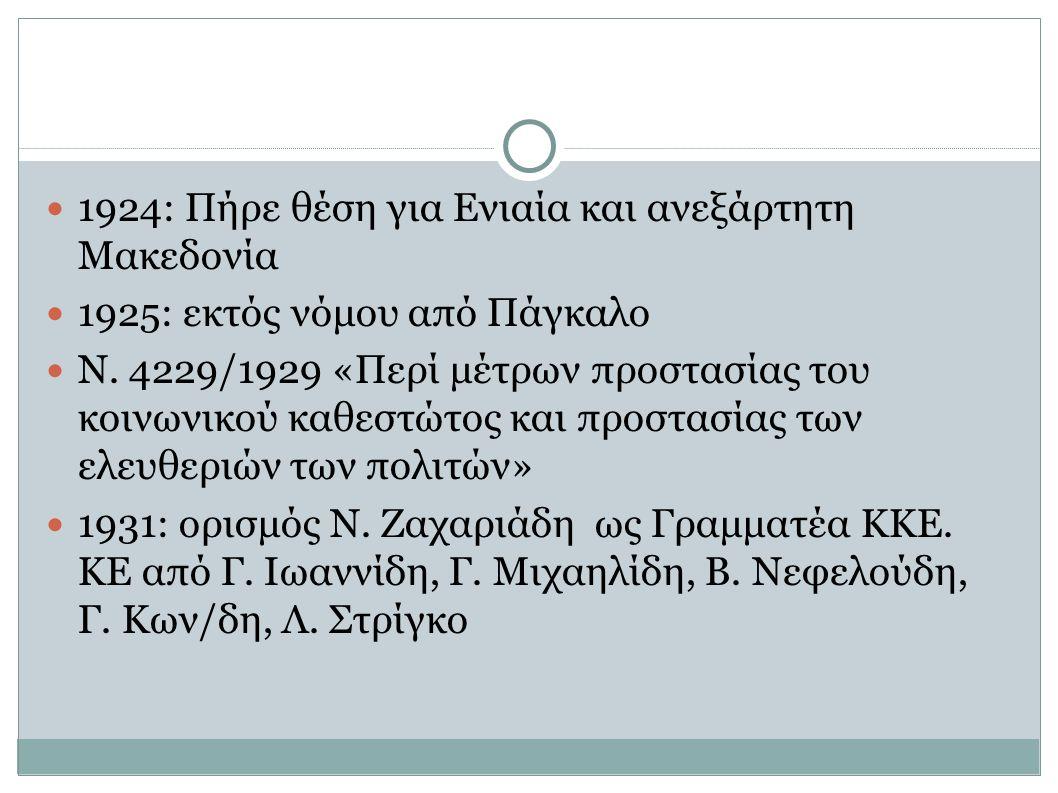 1924: Πήρε θέση για Ενιαία και ανεξάρτητη Μακεδονία 1925: εκτός νόμου από Πάγκαλο Ν. 4229/1929 «Περί μέτρων προστασίας του κοινωνικού καθεστώτος και π