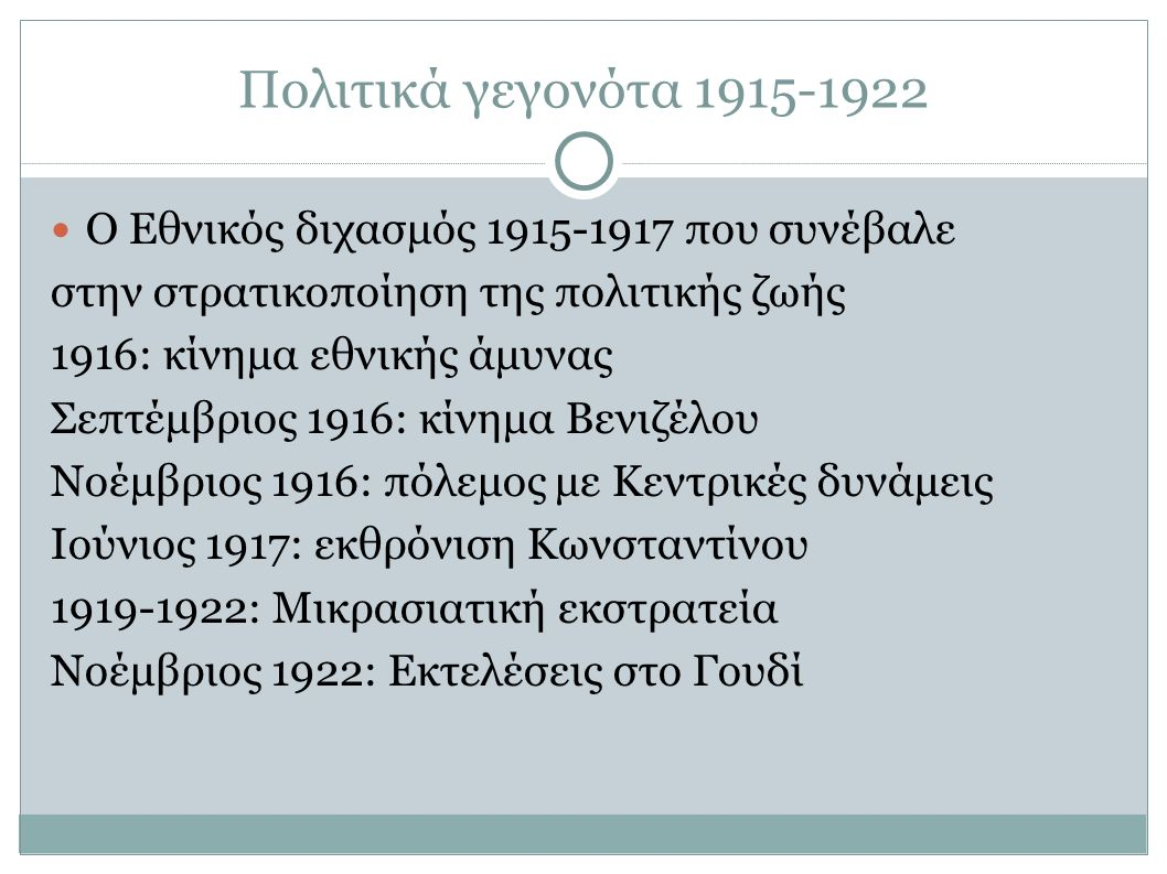 Πολιτικά γεγονότα 1915-1922 Ο Εθνικός διχασμός 1915-1917 που συνέβαλε στην στρατικοποίηση της πολιτικής ζωής 1916: κίνημα εθνικής άμυνας Σεπτέμβριος 1916: κίνημα Βενιζέλου Νοέμβριος 1916: πόλεμος με Κεντρικές δυνάμεις Ιούνιος 1917: εκθρόνιση Κωνσταντίνου 1919-1922: Μικρασιατική εκστρατεία Νοέμβριος 1922: Εκτελέσεις στο Γουδί