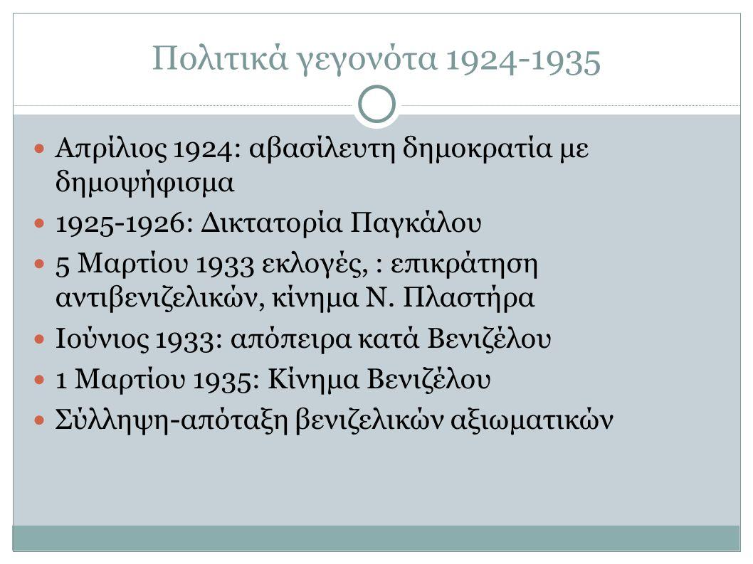 Πολιτικά γεγονότα 1924-1935 Απρίλιος 1924: αβασίλευτη δημοκρατία με δημοψήφισμα 1925-1926: Δικτατορία Παγκάλου 5 Μαρτίου 1933 εκλογές, : επικράτηση αντιβενιζελικών, κίνημα Ν.