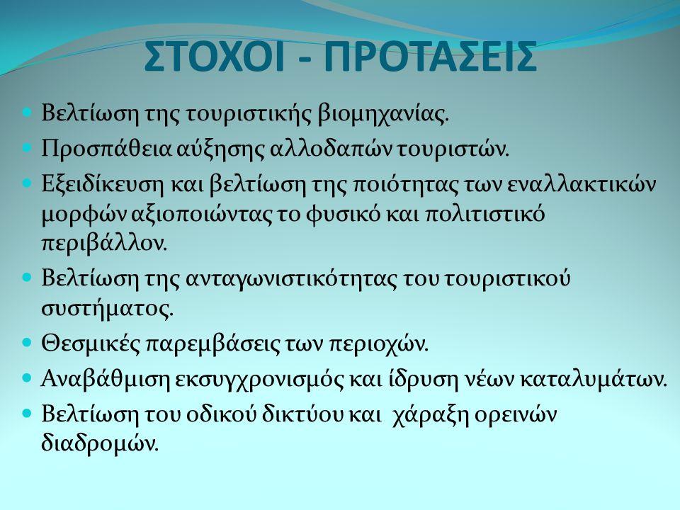 ΣΤΟΧΟΙ - ΠΡΟΤΑΣΕΙΣ Βελτίωση της τουριστικής βιομηχανίας.
