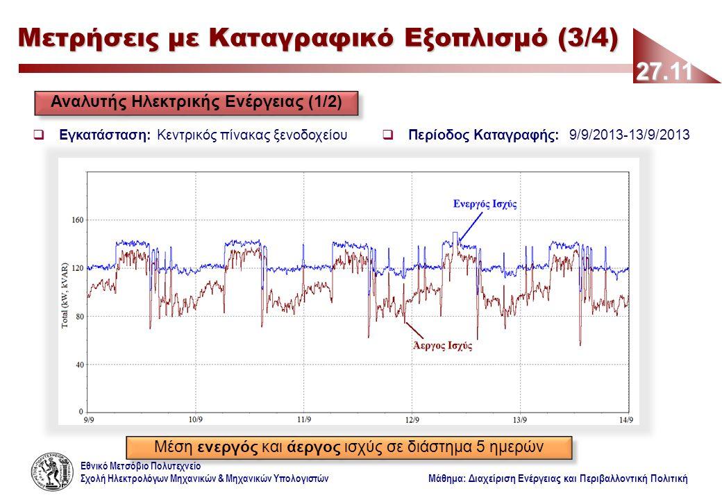 Εθνικό Μετσόβιο Πολυτεχνείο Σχολή Ηλεκτρολόγων Μηχανικών & Μηχανικών Υπολογιστών Μάθημα: Διαχείριση Ενέργειας και Περιβαλλοντική Πολιτική 27.11 Μετρήσεις με Καταγραφικό Εξοπλισμό (3/4) Αναλυτής Ηλεκτρικής Ενέργειας (1/2)  Εγκατάσταση: Κεντρικός πίνακας ξενοδοχείου  Περίοδος Καταγραφής: 9/9/2013-13/9/2013 Μέση ενεργός και άεργος ισχύς σε διάστημα 5 ημερών