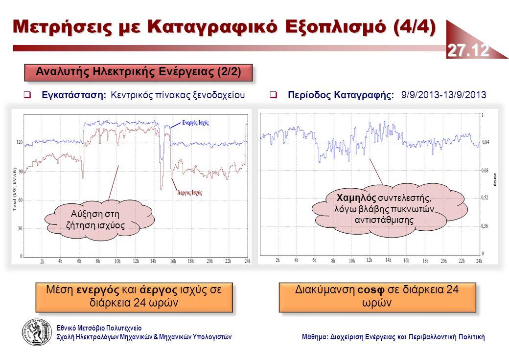 Εθνικό Μετσόβιο Πολυτεχνείο Σχολή Ηλεκτρολόγων Μηχανικών & Μηχανικών Υπολογιστών Μάθημα: Διαχείριση Ενέργειας και Περιβαλλοντική Πολιτική 27.12 Μετρήσεις με Καταγραφικό Εξοπλισμό (4/4) Αναλυτής Ηλεκτρικής Ενέργειας (2/2) Μέση ενεργός και άεργος ισχύς σε διάρκεια 24 ωρών Διακύμανση cosφ σε διάρκεια 24 ωρών Χαμηλός συντελεστής, λόγω βλάβης πυκνωτών αντιστάθμισης Αύξηση στη ζήτηση ισχύος  Εγκατάσταση: Κεντρικός πίνακας ξενοδοχείου  Περίοδος Καταγραφής: 9/9/2013-13/9/2013