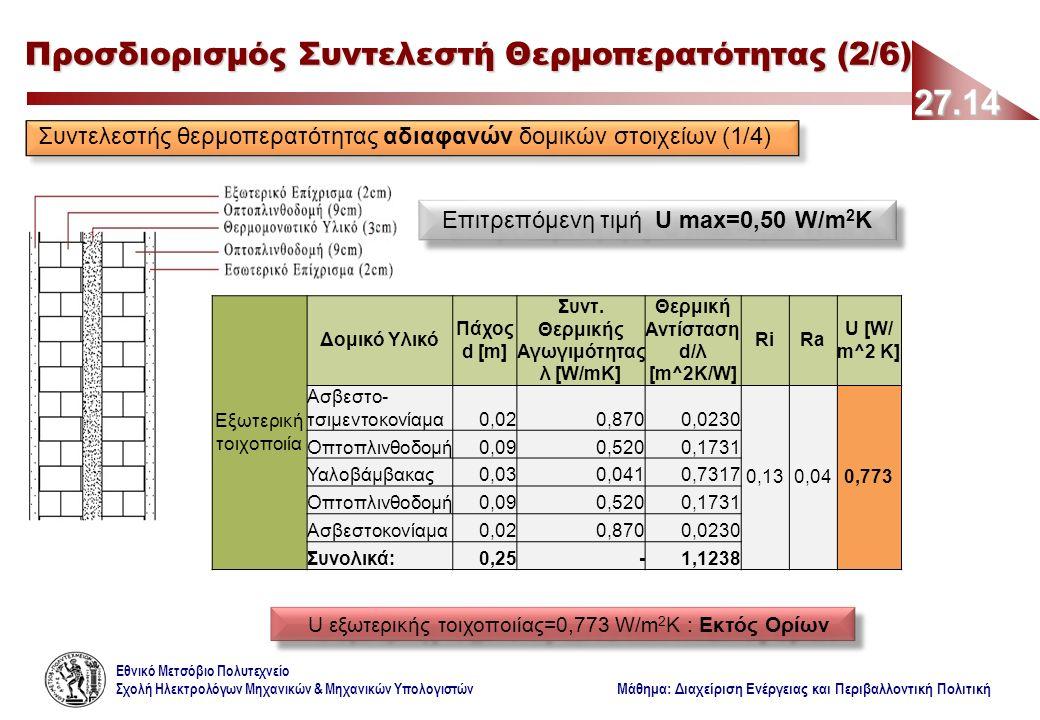 Εθνικό Μετσόβιο Πολυτεχνείο Σχολή Ηλεκτρολόγων Μηχανικών & Μηχανικών Υπολογιστών Μάθημα: Διαχείριση Ενέργειας και Περιβαλλοντική Πολιτική 27.14 Προσδιορισμός Συντελεστή Θερμοπερατότητας (2/6) Συντελεστής θερμοπερατότητας αδιαφανών δομικών στοιχείων (1/4) Εξωτερική τοιχοποιία Δομικό Υλικό Πάχος d [m] Συντ.