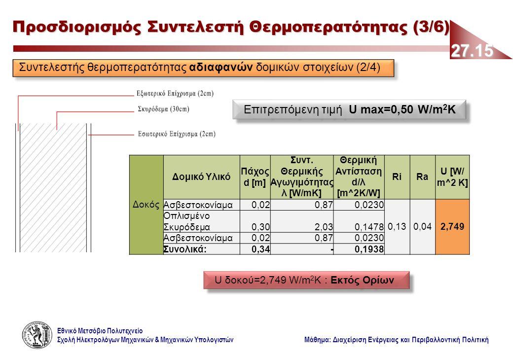 Εθνικό Μετσόβιο Πολυτεχνείο Σχολή Ηλεκτρολόγων Μηχανικών & Μηχανικών Υπολογιστών Μάθημα: Διαχείριση Ενέργειας και Περιβαλλοντική Πολιτική 27.15 Προσδιορισμός Συντελεστή Θερμοπερατότητας (3/6) Δοκός Δομικό Υλικό Πάχος d [m] Συντ.